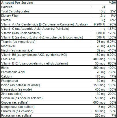 Animal-Pak-Powder-supplement-facts