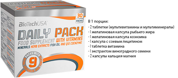 BioTech-USA-Daily-Pack-banner