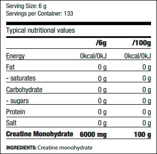 QNT-Creatine-Monohydrate-facts