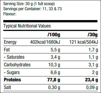 QNT-Delicious-Whey-Protein-facts
