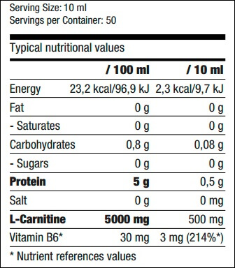 QNT-L-Carnitine-Liquid-facts