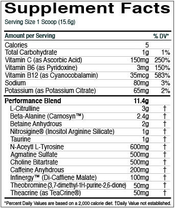 R1-Pre-Train-nutrition-facts