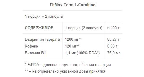 Term-L-Carnitine-ФитМакс